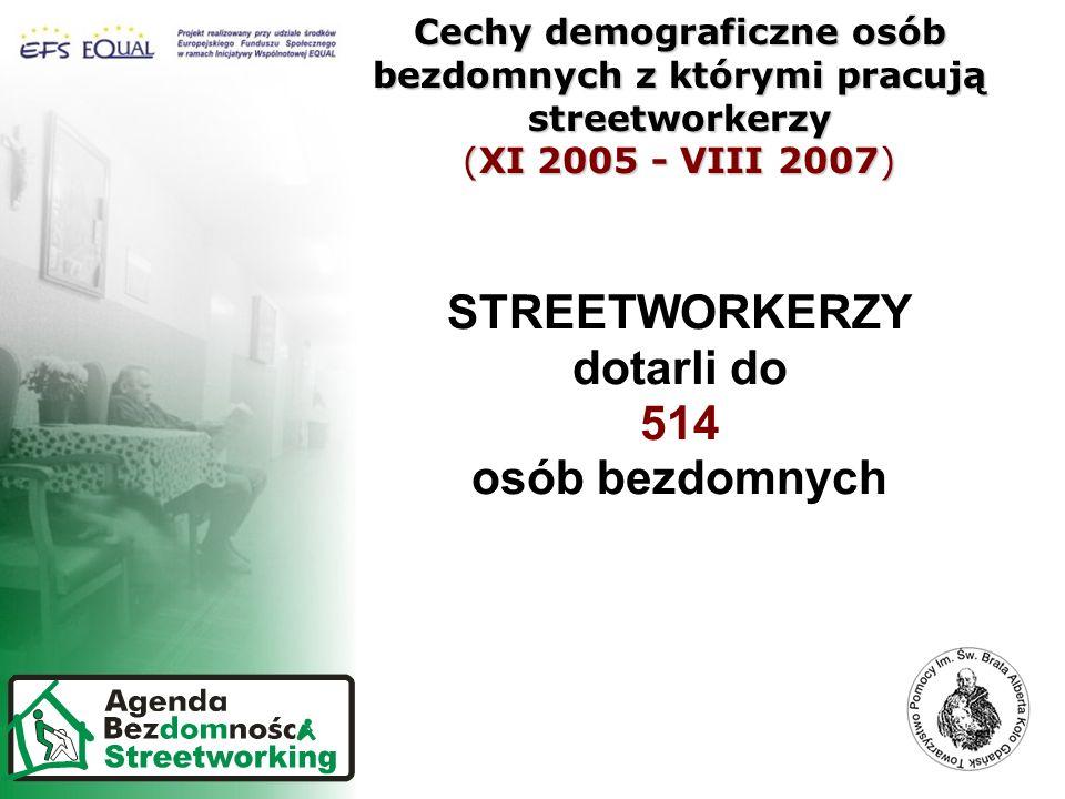 Cechy demograficzne osób bezdomnych z którymi pracują streetworkerzy (XI 2005 - VIII 2007) STREETWORKERZY dotarli do 514 osób bezdomnych