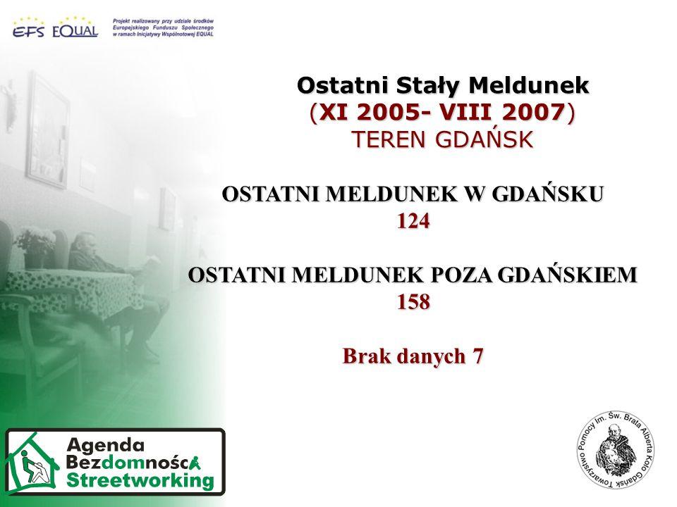 Ostatni Stały Meldunek (XI 2005- VIII 2007) TEREN GDAŃSK OSTATNI MELDUNEK W GDAŃSKU 124 OSTATNI MELDUNEK POZA GDAŃSKIEM 158 Brak danych 7