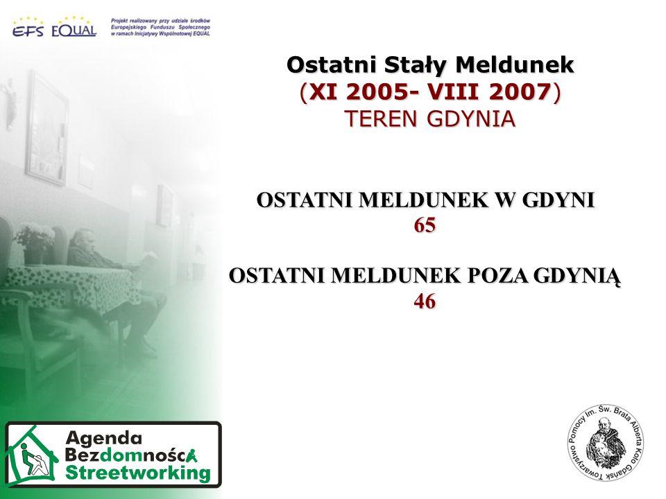 Ostatni Stały Meldunek (XI 2005- VIII 2007) TEREN SOPOT OSTATNI MELDUNEK W SOPOT 19 OSTATNI MELDUNEK POZA SOPOTEM 35 Brak danych 2