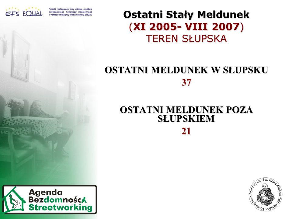 Ostatni Stały Meldunek (XI 2005- VIII 2007) TEREN SŁUPSKA OSTATNI MELDUNEK W SŁUPSKU 37 OSTATNI MELDUNEK POZA SŁUPSKIEM 21