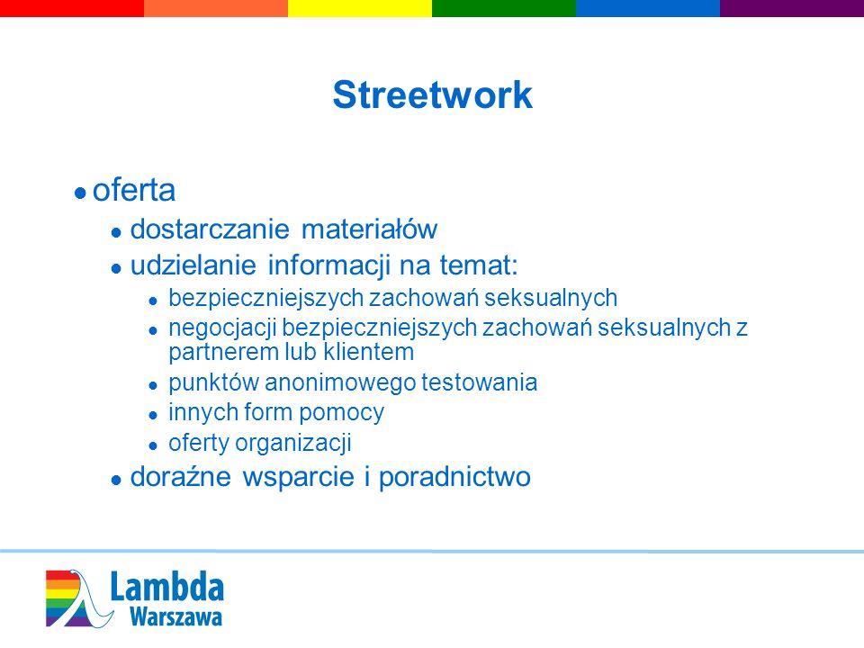 Streetwork oferta dostarczanie materiałów udzielanie informacji na temat: bezpieczniejszych zachowań seksualnych negocjacji bezpieczniejszych zachowań