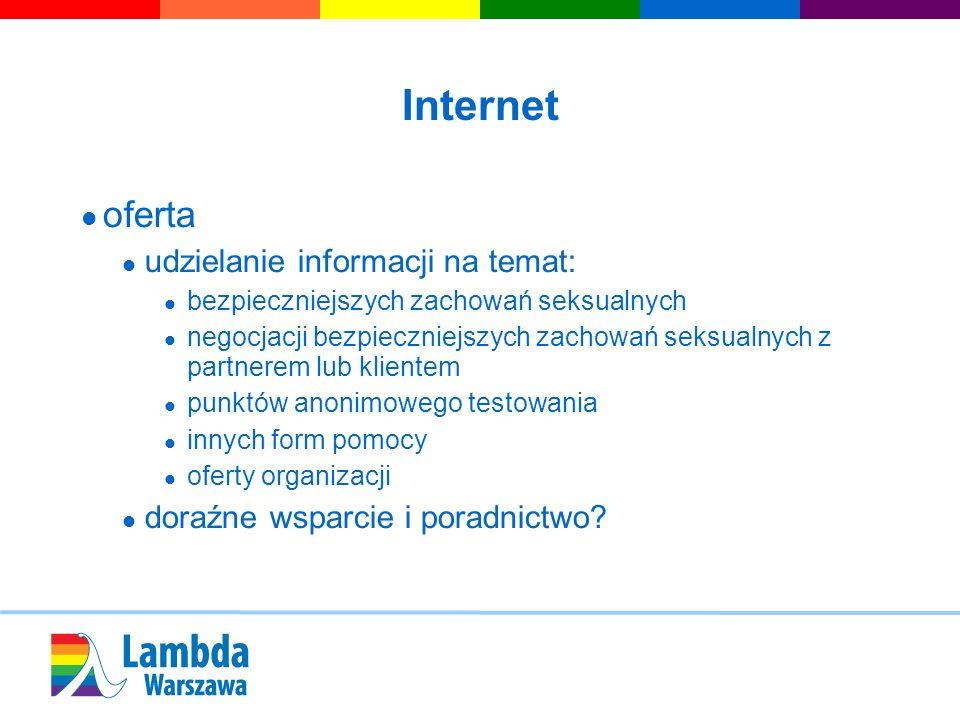 Internet oferta udzielanie informacji na temat: bezpieczniejszych zachowań seksualnych negocjacji bezpieczniejszych zachowań seksualnych z partnerem l