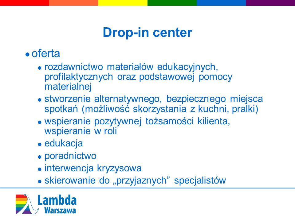 Drop-in center oferta rozdawnictwo materiałów edukacyjnych, profilaktycznych oraz podstawowej pomocy materialnej stworzenie alternatywnego, bezpieczne
