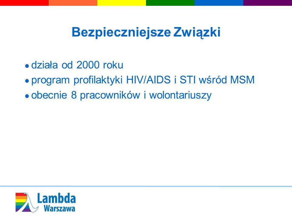 Bezpieczniejsze Związki działa od 2000 roku program profilaktyki HIV/AIDS i STI wśród MSM obecnie 8 pracowników i wolontariuszy