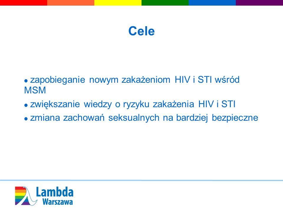 Cele zapobieganie nowym zakażeniom HIV i STI wśród MSM zwiększanie wiedzy o ryzyku zakażenia HIV i STI zmiana zachowań seksualnych na bardziej bezpiec