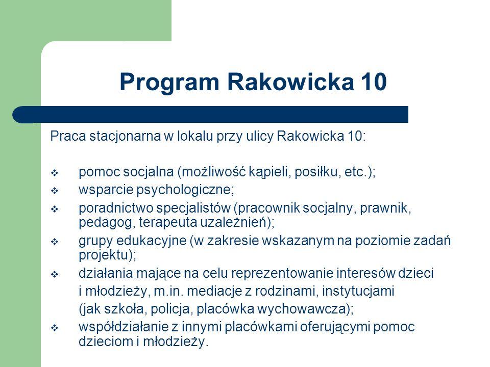 Program Rakowicka 10 Praca stacjonarna w lokalu przy ulicy Rakowicka 10: pomoc socjalna (możliwość kąpieli, posiłku, etc.); wsparcie psychologiczne; p
