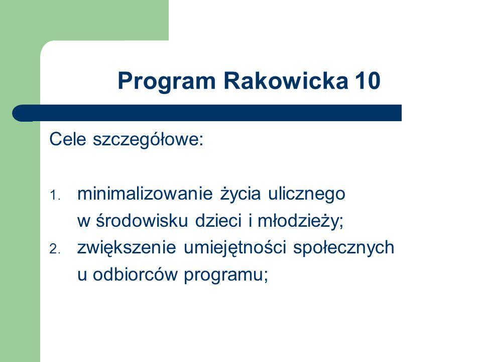 Program Rakowicka 10 Cele szczegółowe: 1. minimalizowanie życia ulicznego w środowisku dzieci i młodzieży; 2. zwiększenie umiejętności społecznych u o