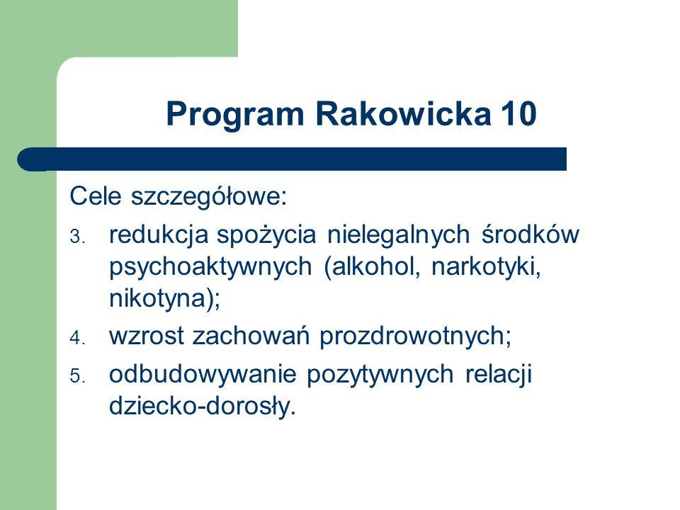 Program Rakowicka 10 Cele szczegółowe: 3. redukcja spożycia nielegalnych środków psychoaktywnych (alkohol, narkotyki, nikotyna); 4. wzrost zachowań pr