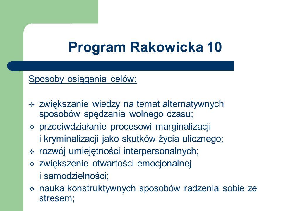 Program Rakowicka 10 Sposoby osiągania celów: zwiększanie wiedzy na temat alternatywnych sposobów spędzania wolnego czasu; przeciwdziałanie procesowi