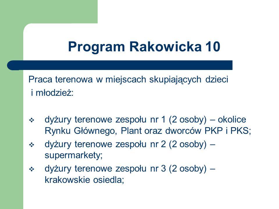 Program Rakowicka 10 Praca terenowa w miejscach skupiających dzieci i młodzież: dyżury terenowe zespołu nr 1 (2 osoby) – okolice Rynku Głównego, Plant