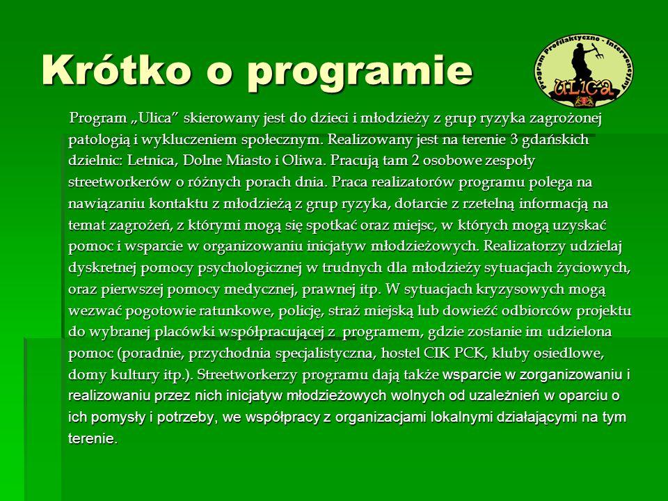 Krótko o programie Program Ulica skierowany jest do dzieci i młodzieży z grup ryzyka zagrożonej patologią i wykluczeniem społecznym. Realizowany jest
