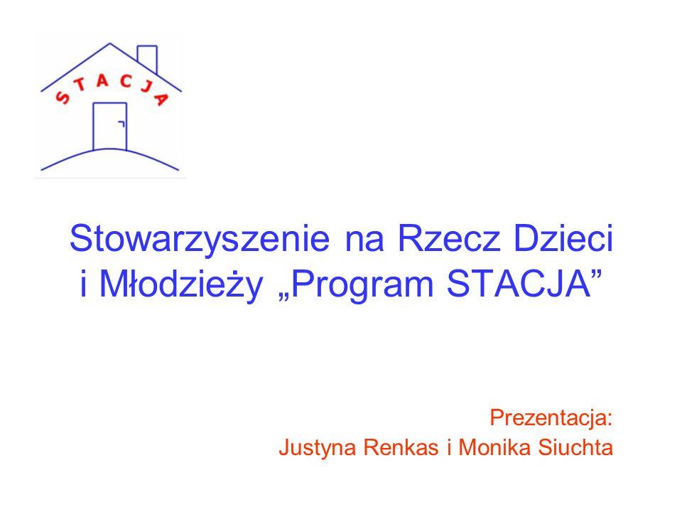 Stowarzyszenie na Rzecz Dzieci i Młodzieży Program STACJA Prezentacja: Justyna Renkas i Monika Siuchta