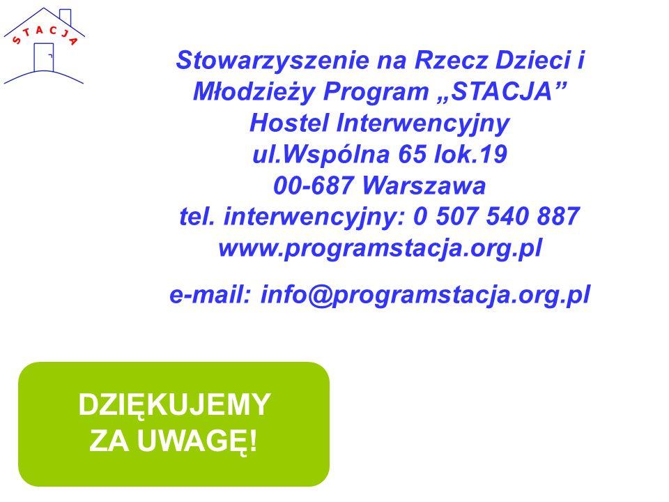 DZIĘKUJEMY ZA UWAGĘ! Stowarzyszenie na Rzecz Dzieci i Młodzieży Program STACJA Hostel Interwencyjny ul.Wspólna 65 lok.19 00-687 Warszawa tel. interwen