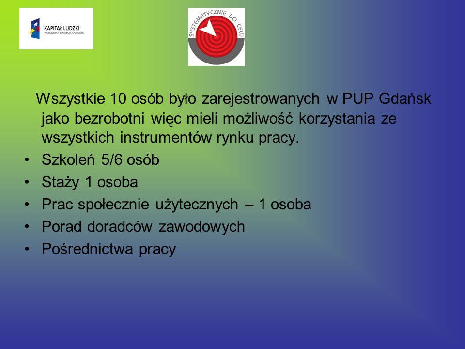 Wszystkie 10 osób było zarejestrowanych w PUP Gdańsk jako bezrobotni więc mieli możliwość korzystania ze wszystkich instrumentów rynku pracy. Szkoleń
