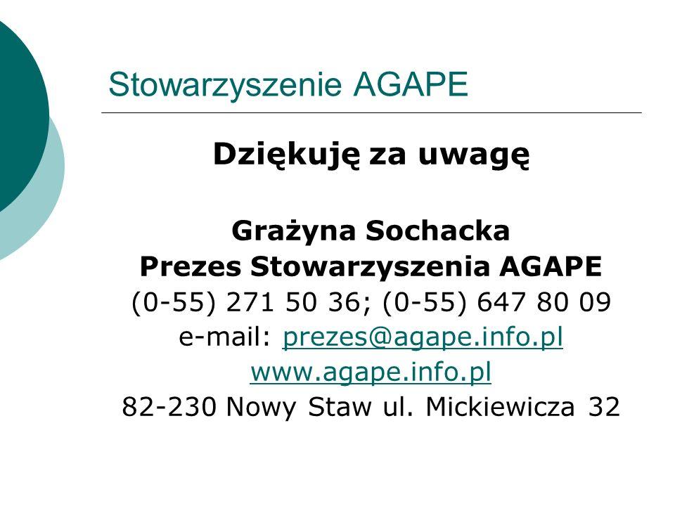 Stowarzyszenie AGAPE Dziękuję za uwagę Grażyna Sochacka Prezes Stowarzyszenia AGAPE (0-55) 271 50 36; (0-55) 647 80 09 e-mail: prezes@agape.info.plpre