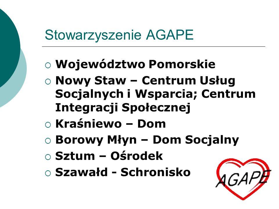 Stowarzyszenie AGAPE Odbiorcy usług osoby bezdomne; osoby starsze, niepełnosprawne, chore; byli więźniowie; kobiety z dziećmi ofiary i sprawcy przemocy; bezrobotni; uzależnieni od alkoholu; dzieci i młodzież z terenów wiejskich; lokalne społeczności.