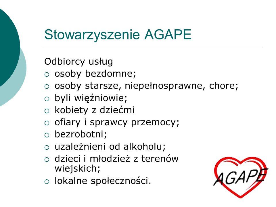 Stowarzyszenie AGAPE Odbiorcy usług osoby bezdomne; osoby starsze, niepełnosprawne, chore; byli więźniowie; kobiety z dziećmi ofiary i sprawcy przemoc