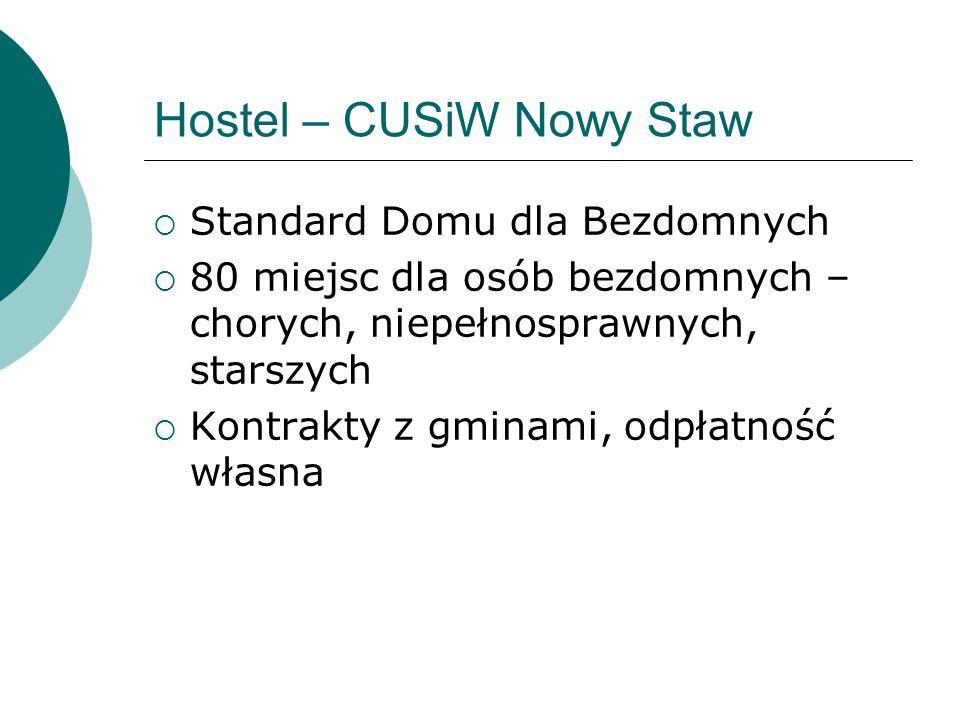 Hostel – CUSiW Nowy Staw 7 pielęgniarek i pielęgniarzy 2 internistów 1 psychiatra 1 pracownik socjalny 5 opiekunów 1 psycholog Lider Pracowni Kulturalno- Oświatowej