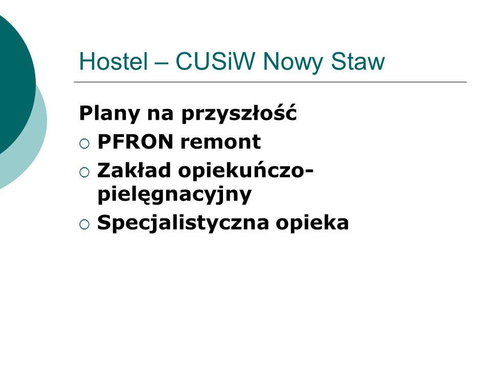 Hostel – CUSiW Nowy Staw Plany na przyszłość PFRON remont Zakład opiekuńczo- pielęgnacyjny Specjalistyczna opieka