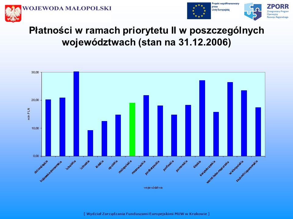 Płatności w ramach priorytetu II w poszczególnych województwach (stan na 31.12.2006) [ Wydział Zarządzania Funduszami Europejskimi MUW w Krakowie ]