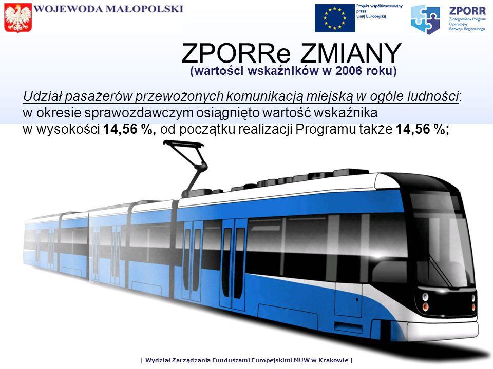 [ Wydział Zarządzania Funduszami Europejskimi MUW w Krakowie ] Udział pasażerów przewożonych komunikacją miejską w ogóle ludności: w okresie sprawozdawczym osiągnięto wartość wskaźnika w wysokości 14,56 %, od początku realizacji Programu także 14,56 %; ZPORRe ZMIANY (wartości wskaźników w 2006 roku)