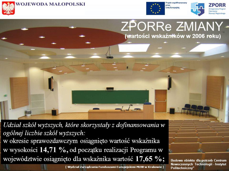 [ Wydział Zarządzania Funduszami Europejskimi MUW w Krakowie ] ZPORRe ZMIANY (wartości wskaźników w 2006 roku) Udział szkół wyższych, które skorzystały z dofinansowania w ogólnej liczbie szkół wyższych: w okresie sprawozdawczym osiągnięto wartość wskaźnika w wysokości 14,71 %, od początku realizacji Programu w województwie osiągnięto dla wskaźnika wartość 17,65 %; Budowa obiektu dla potrzeb Centrum Nowoczesnych Technologii - Instytut Politechniczny