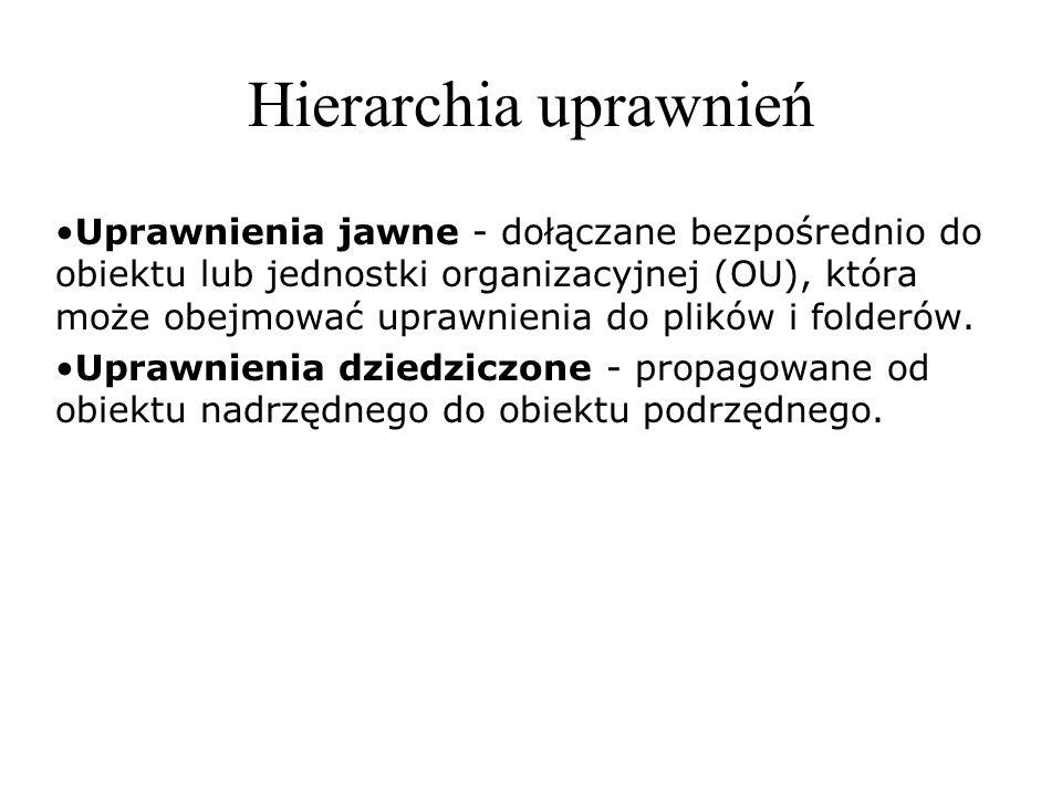 Hierarchia uprawnień Uprawnienia jawne - dołączane bezpośrednio do obiektu lub jednostki organizacyjnej (OU), która może obejmować uprawnienia do plików i folderów.
