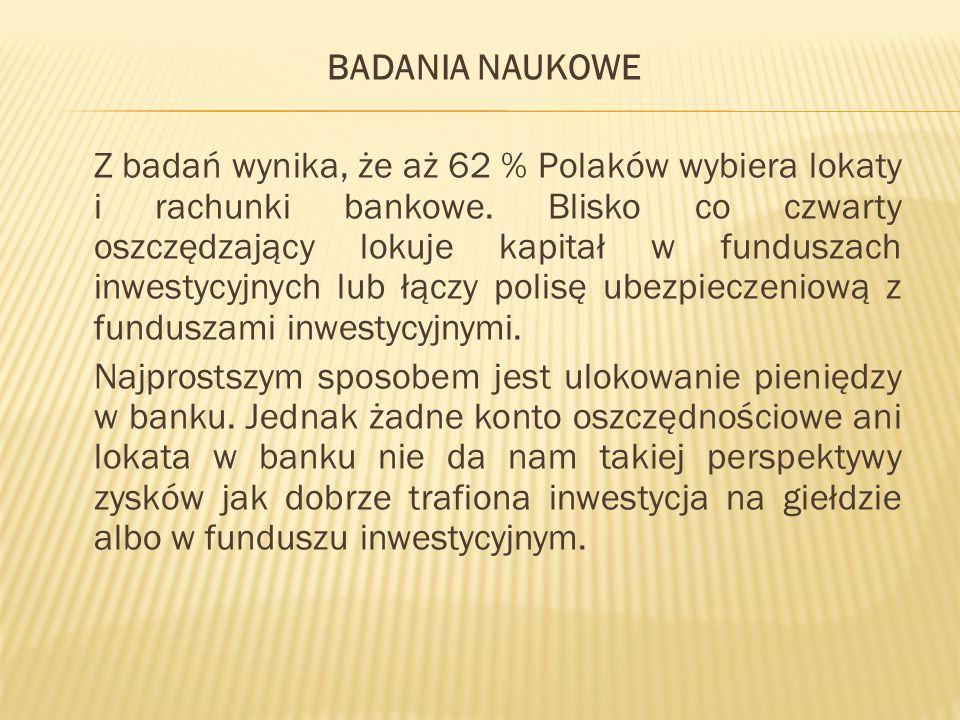 BADANIA NAUKOWE Z badań wynika, że aż 62 % Polaków wybiera lokaty i rachunki bankowe. Blisko co czwarty oszczędzający lokuje kapitał w funduszach inwe