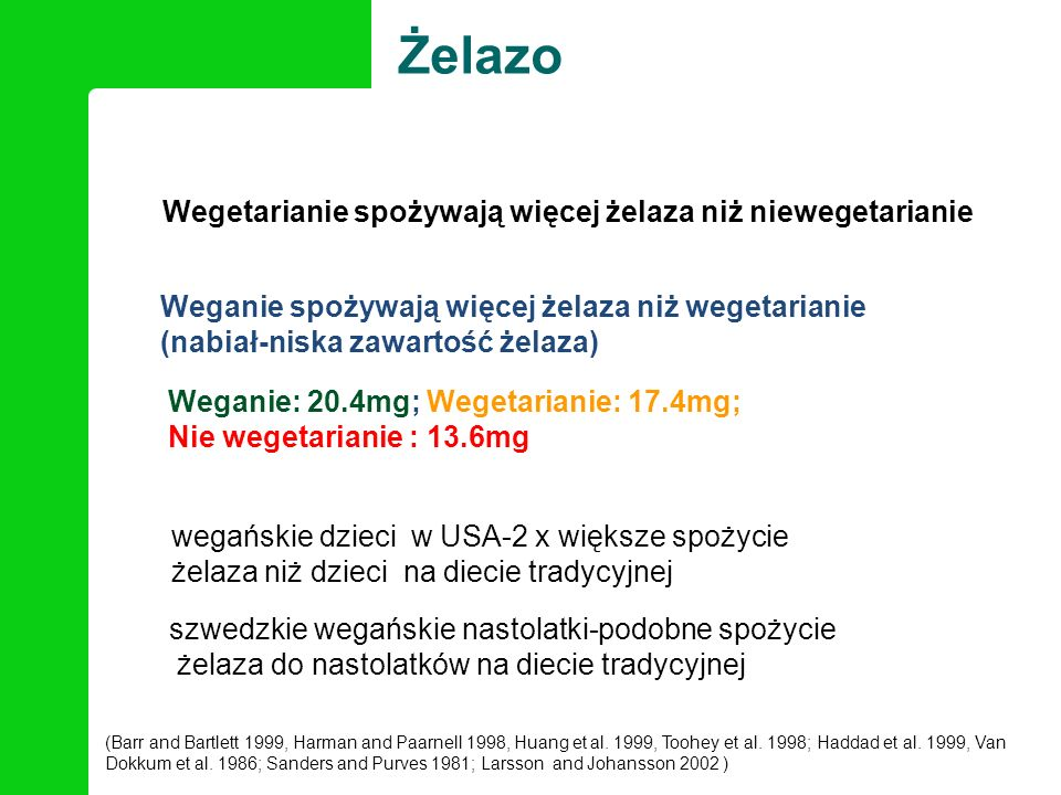 Żelazo Wegetarianie spożywają więcej żelaza niż niewegetarianie Weganie spożywają więcej żelaza niż wegetarianie (nabiał-niska zawartość żelaza) Wegan