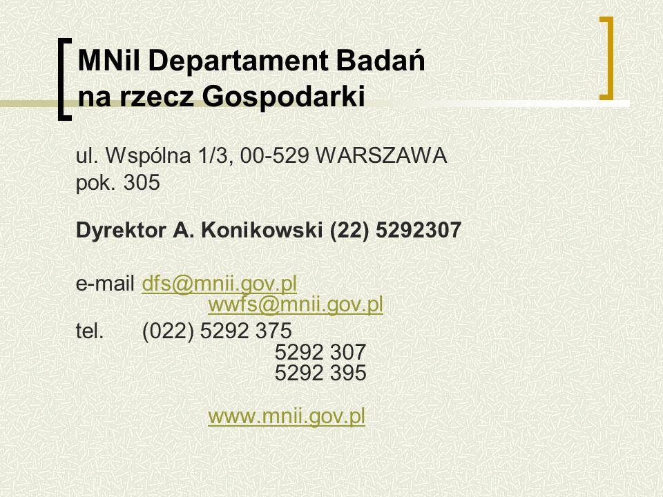 MNiI Departament Badań na rzecz Gospodarki ul. Wspólna 1/3, 00-529 WARSZAWA pok.