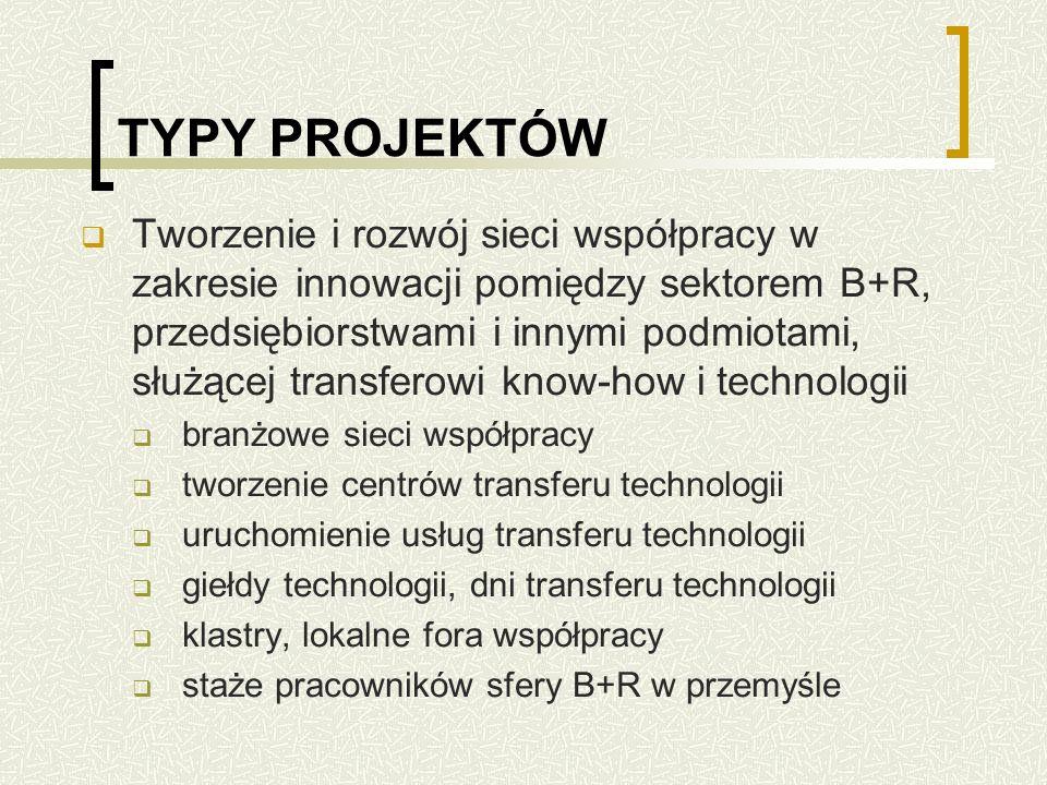TYPY PROJEKTÓW Tworzenie i rozwój sieci współpracy w zakresie innowacji pomiędzy sektorem B+R, przedsiębiorstwami i innymi podmiotami, służącej transferowi know-how i technologii branżowe sieci współpracy tworzenie centrów transferu technologii uruchomienie usług transferu technologii giełdy technologii, dni transferu technologii klastry, lokalne fora współpracy staże pracowników sfery B+R w przemyśle