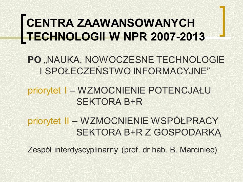 CENTRA ZAAWANSOWANYCH TECHNOLOGII W NPR 2007-2013 PO NAUKA, NOWOCZESNE TECHNOLOGIE I SPOŁECZEŃSTWO INFORMACYJNE priorytet I – WZMOCNIENIE POTENCJAŁU SEKTORA B+R priorytet II – WZMOCNIENIE WSPÓŁPRACY SEKTORA B+R Z GOSPODARKĄ Zespół interdyscyplinarny (prof.