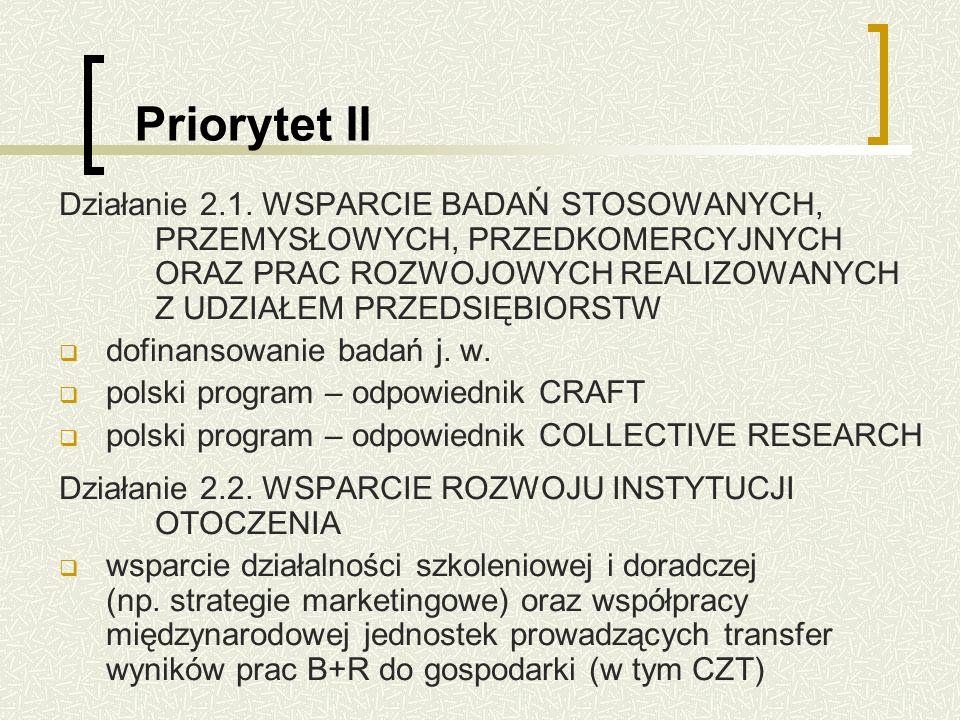 Priorytet II Działanie 2.1.