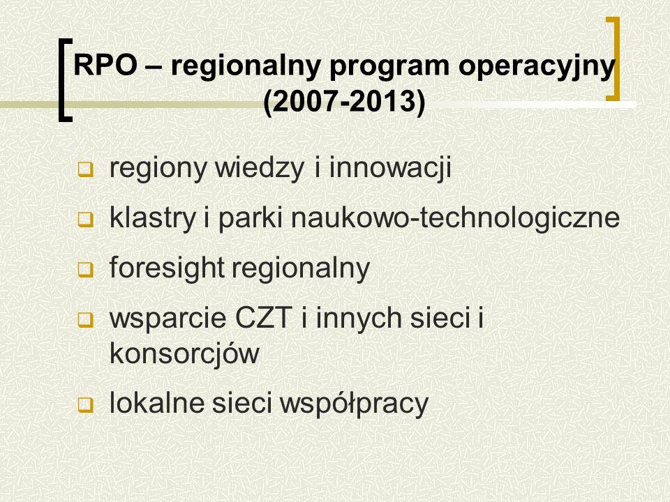 RPO – regionalny program operacyjny (2007-2013) regiony wiedzy i innowacji klastry i parki naukowo-technologiczne foresight regionalny wsparcie CZT i innych sieci i konsorcjów lokalne sieci współpracy