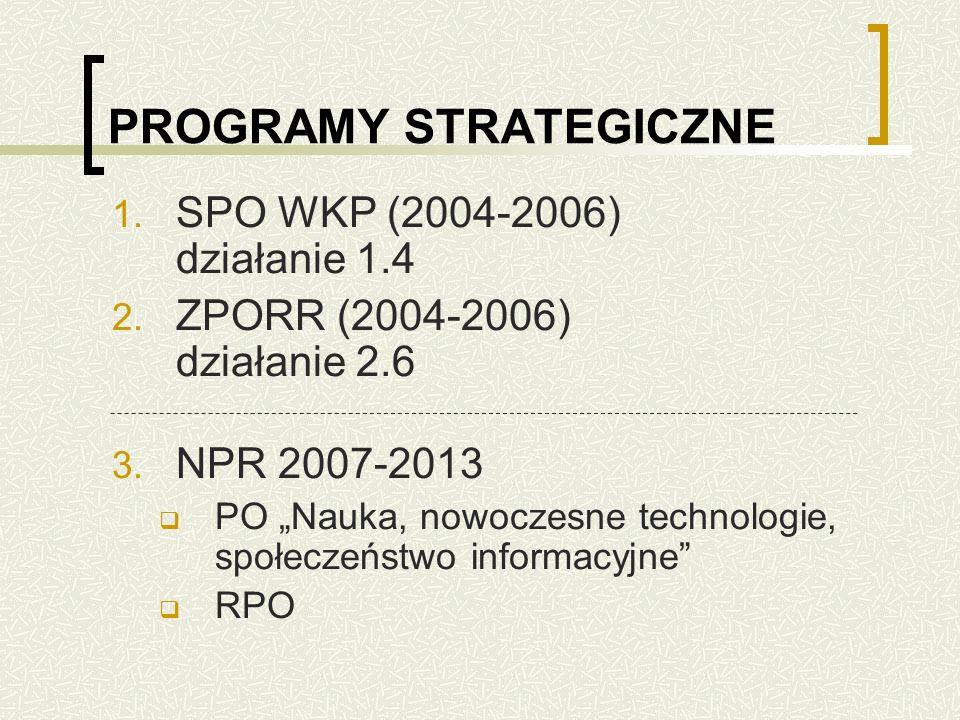 PROGRAMY STRATEGICZNE 1. SPO WKP (2004-2006) działanie 1.4 2.