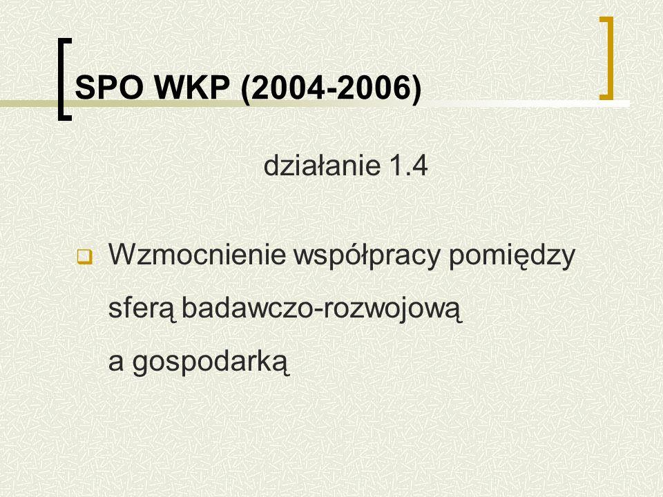 SPO WKP (2004-2006) działanie 1.4 Wzmocnienie współpracy pomiędzy sferą badawczo-rozwojową a gospodarką