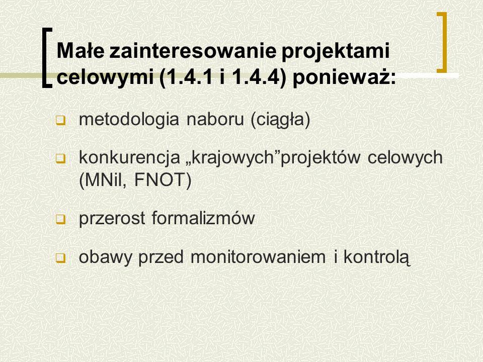 Małe zainteresowanie projektami celowymi (1.4.1 i 1.4.4) ponieważ: metodologia naboru (ciągła) konkurencja krajowychprojektów celowych (MNiI, FNOT) przerost formalizmów obawy przed monitorowaniem i kontrolą