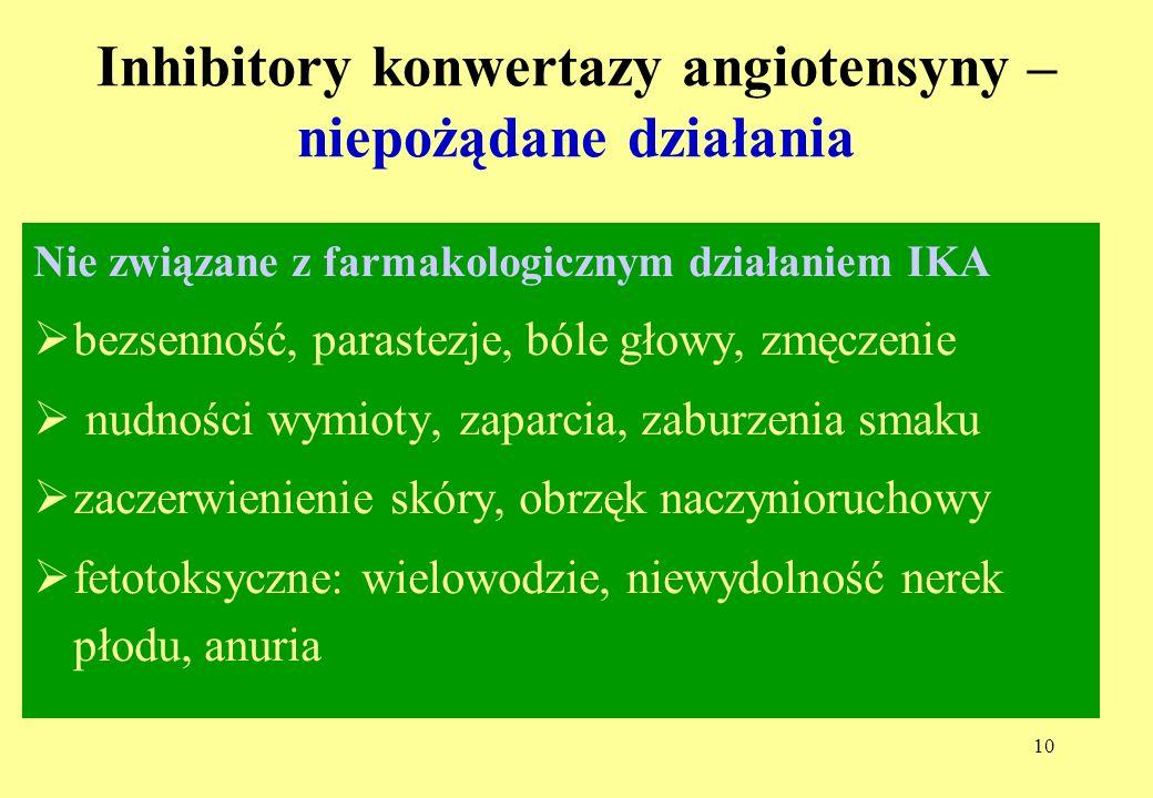 10 Inhibitory konwertazy angiotensyny – niepożądane działania Nie związane z farmakologicznym działaniem IKA bezsenność, parastezje, bóle głowy, zmęczenie nudności wymioty, zaparcia, zaburzenia smaku zaczerwienienie skóry, obrzęk naczynioruchowy fetotoksyczne: wielowodzie, niewydolność nerek płodu, anuria