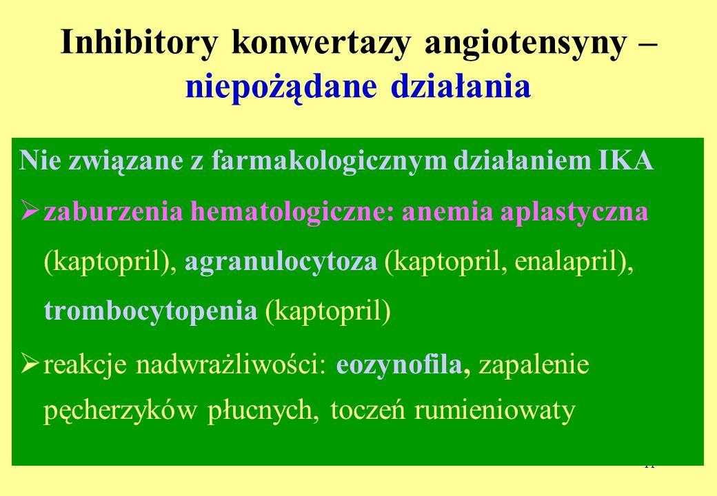 11 Inhibitory konwertazy angiotensyny – niepożądane działania Nie związane z farmakologicznym działaniem IKA zaburzenia hematologiczne: anemia aplastyczna (kaptopril), agranulocytoza (kaptopril, enalapril), trombocytopenia (kaptopril) reakcje nadwrażliwości: eozynofila, zapalenie pęcherzyków płucnych, toczeń rumieniowaty