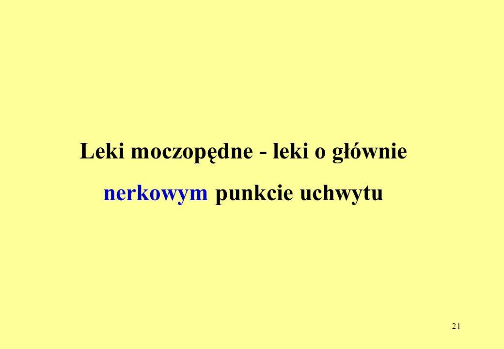 21 Leki moczopędne - leki o głównie nerkowym punkcie uchwytu