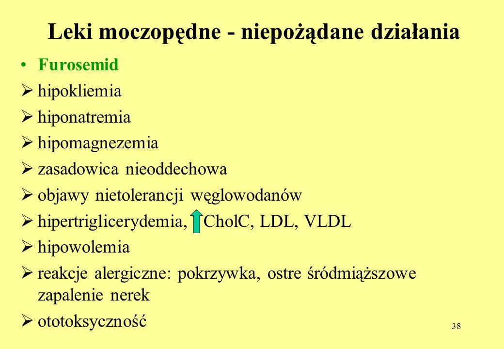 38 Leki moczopędne - niepożądane działania Furosemid hipokliemia hiponatremia hipomagnezemia zasadowica nieoddechowa objawy nietolerancji węglowodanów hipertriglicerydemia, CholC, LDL, VLDL hipowolemia reakcje alergiczne: pokrzywka, ostre śródmiąższowe zapalenie nerek ototoksyczność