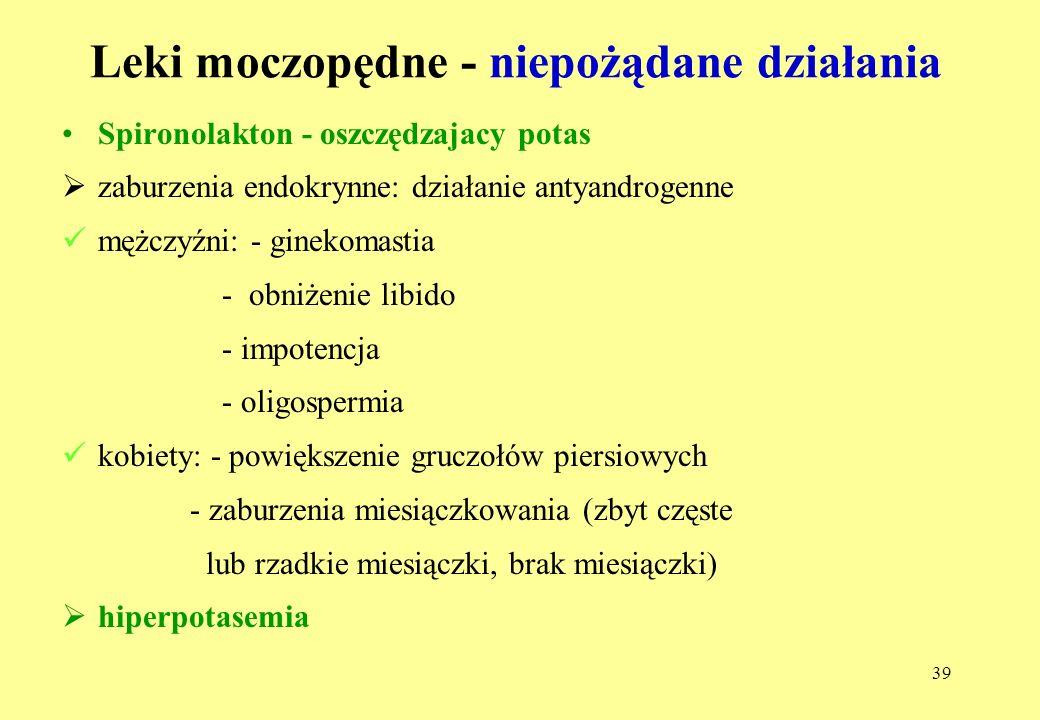 39 Leki moczopędne - niepożądane działania Spironolakton - oszczędzajacy potas zaburzenia endokrynne: działanie antyandrogenne mężczyźni: - ginekomastia - obniżenie libido - impotencja - oligospermia kobiety: - powiększenie gruczołów piersiowych - zaburzenia miesiączkowania (zbyt częste lub rzadkie miesiączki, brak miesiączki) hiperpotasemia