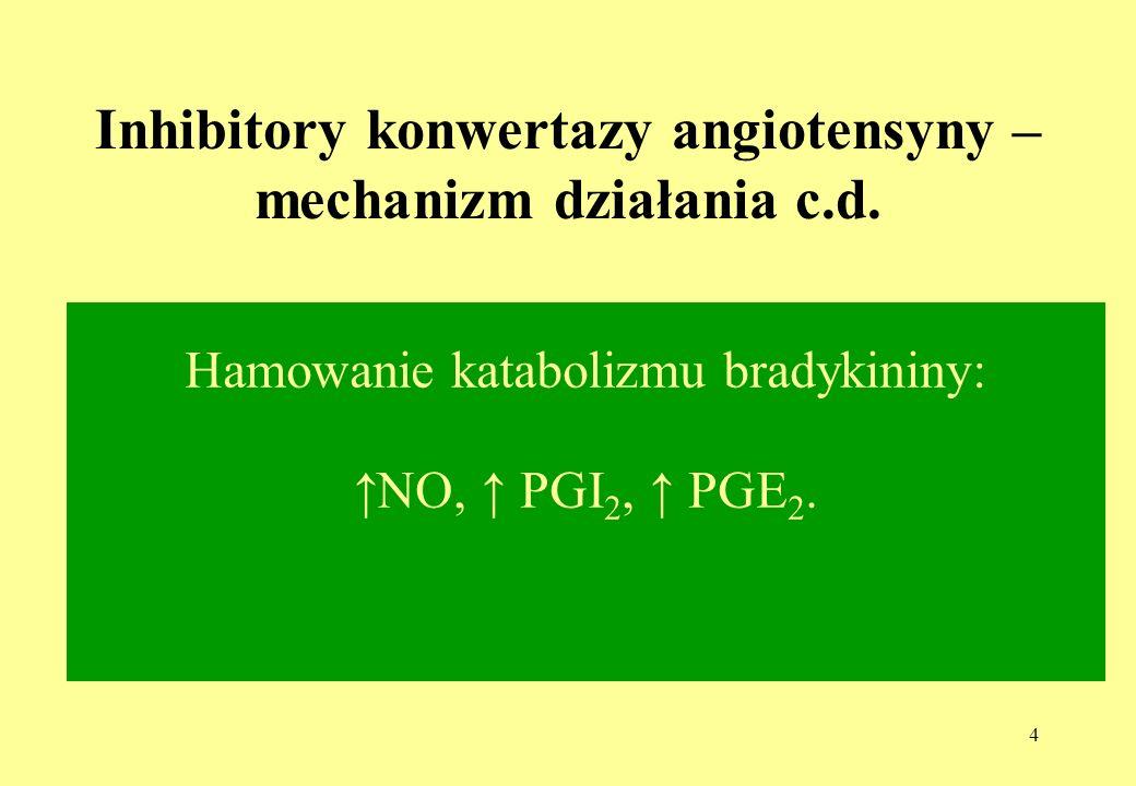 4 Inhibitory konwertazy angiotensyny – mechanizm działania c.d.