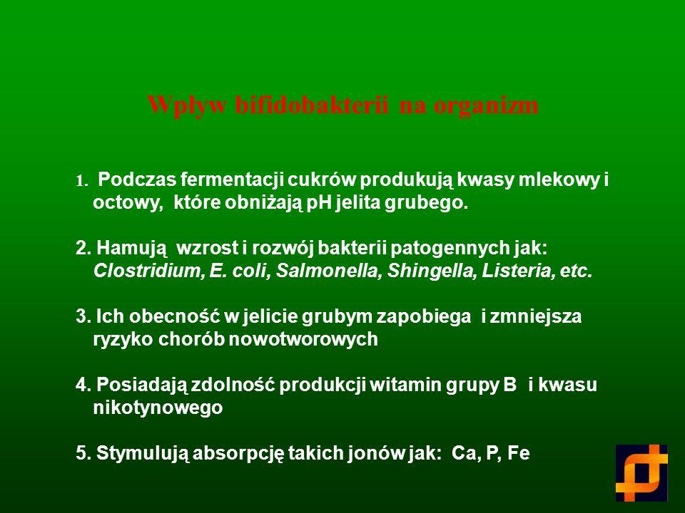 Toksyczne metabolity produkowane przy uczestnictwie szkodliwych bakterii jelitowych amoniak, aminy LT nitrozoaminy, indol, skatol, drugorzędowe kwasy