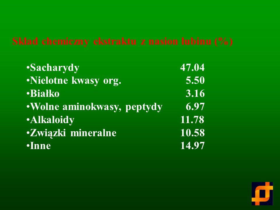 Schemat ideowy uzyskiwania produktów i preparatów bioaktywnych z nasion łubinu Nasiona łubinu Ekstrakcja Ekstrakt Koncentraty białkowe Produkt wysokob