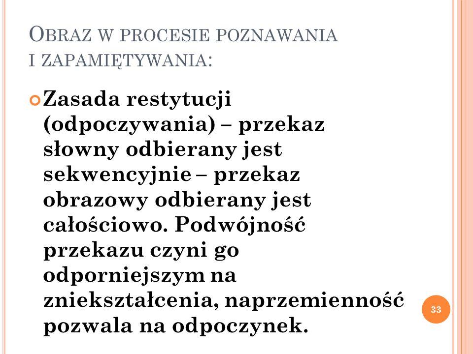 O BRAZ W PROCESIE POZNAWANIA I ZAPAMIĘTYWANIA : Zasada restytucji (odpoczywania) – przekaz słowny odbierany jest sekwencyjnie – przekaz obrazowy odbie