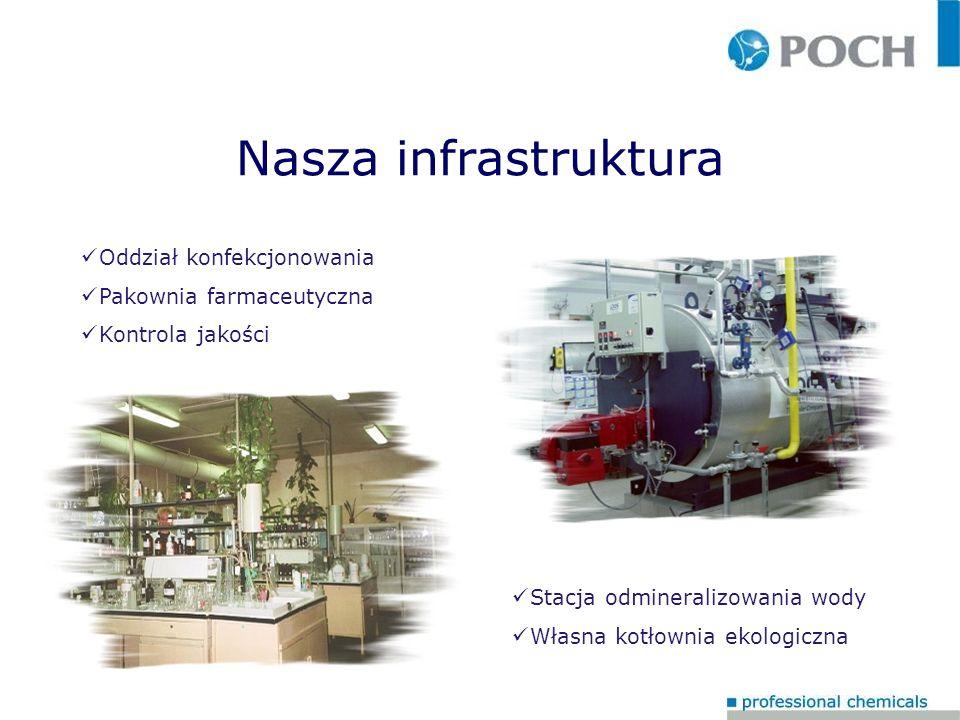 Logistyka Magazyny o powierzchni 10 000 m 2, przystosowane do przechowywania substancji chemicznych różnego rodzaju Specjalistyczny transport samochodowy przystosowany do przewożenia produktów chemicznych Własna sieć dystrybucji