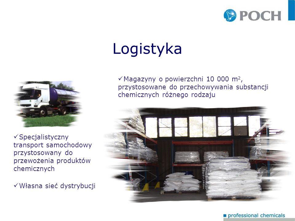 Strategia działania POCH S.A.