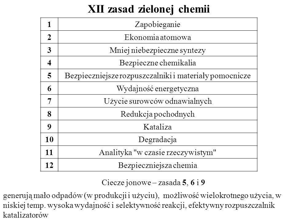 XII zasad zielonej chemii 1Zapobieganie 2Ekonomia atomowa 3Mniej niebezpieczne syntezy 4Bezpieczne chemikalia 5Bezpieczniejsze rozpuszczalniki i mater