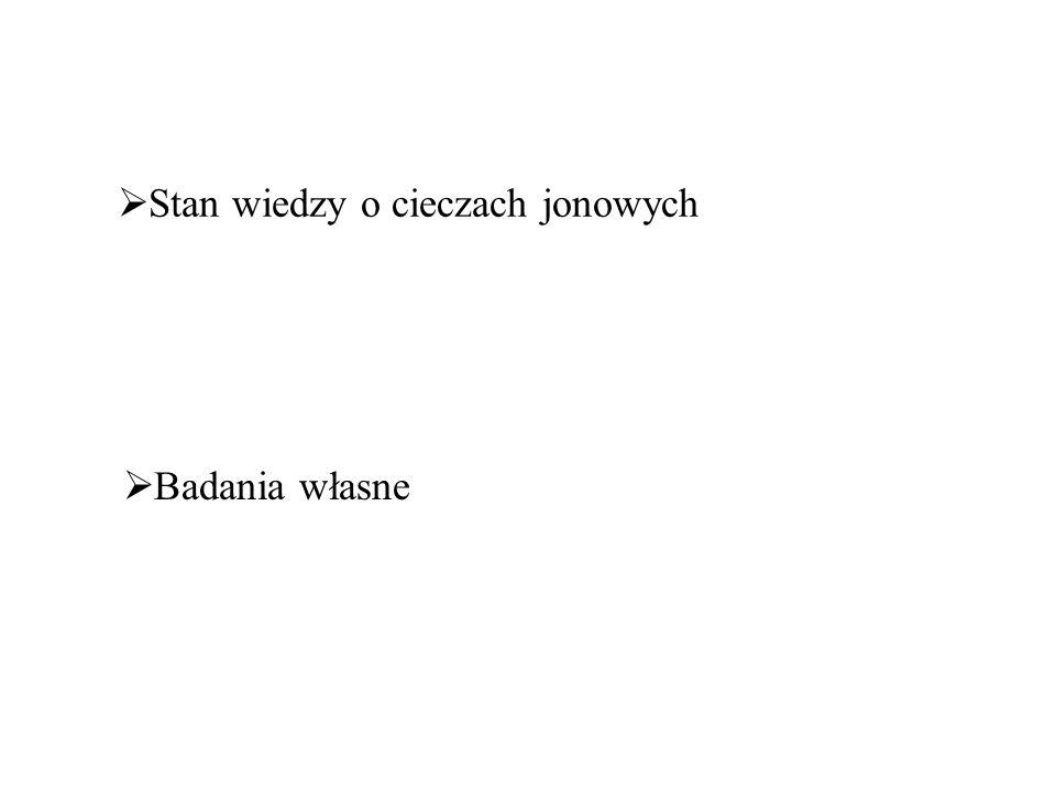Synteza J.Pernak, K. Sobaszkiewicz, J. Foksowicz–Flaczyk, Chem.Eur.
